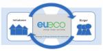 eueco GmbH